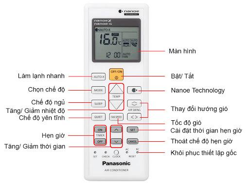 Các chế độ trên màn hình hiển thị của điều khiển điều hòa