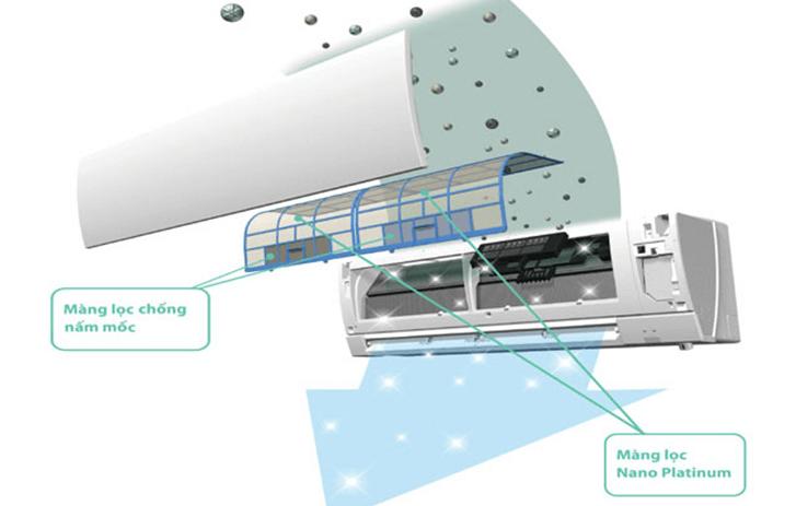 Máy lạnh Mitsubishi inverter 1 chiều 1200BTU MSY - JP35VF